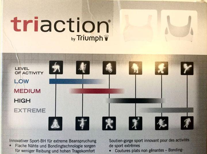 triaction ultimate n von triumph im test sport bh guide. Black Bedroom Furniture Sets. Home Design Ideas